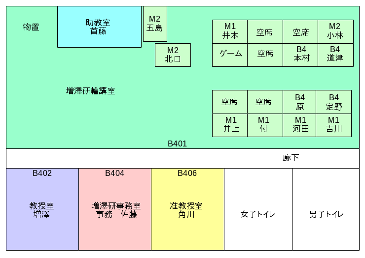 研究室内マップ
